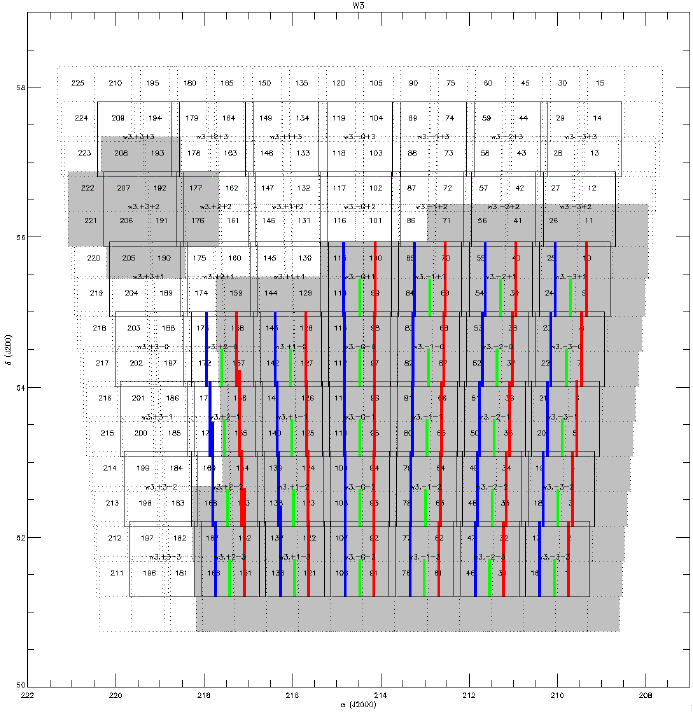Planned coverage of W3 at the end of 05A - 39.6 kb
